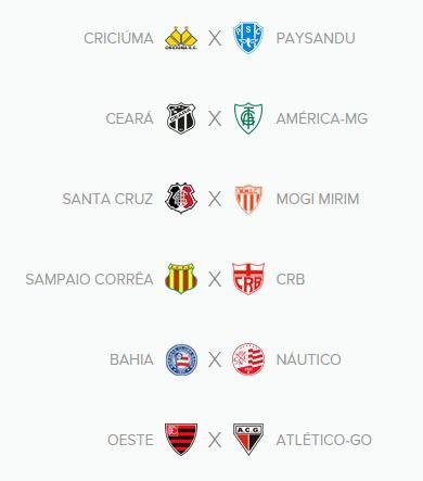 Horário dos Jogos da Série B - terça-feira 11 de agosto - 11-08-2015 | NoticiaBR.com