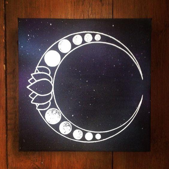 Luna Lotus Canvas Space Painting Spray Screen Print Nebula Galaxy Cosmic Planets…