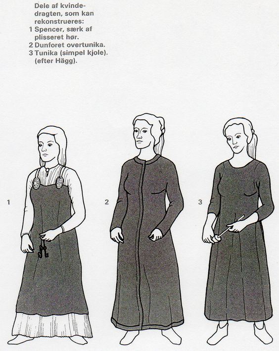 Dresses found in Hedeby, or Haithabu, one of the largest viking trading towns.
