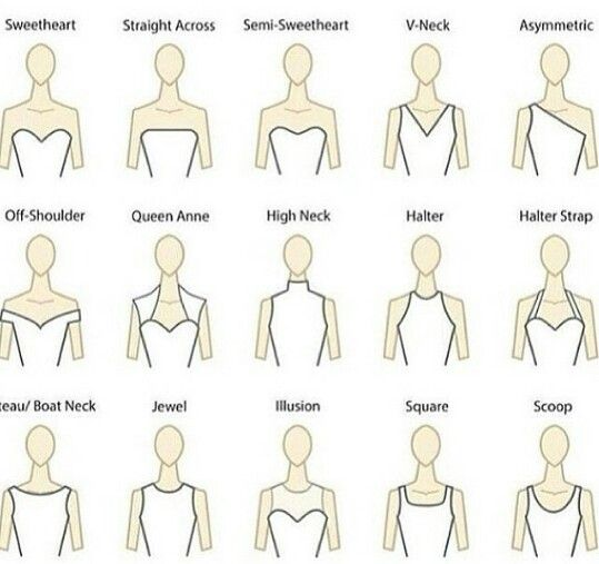 Different types of wedding dress styles. I prefer the sweetheart ...