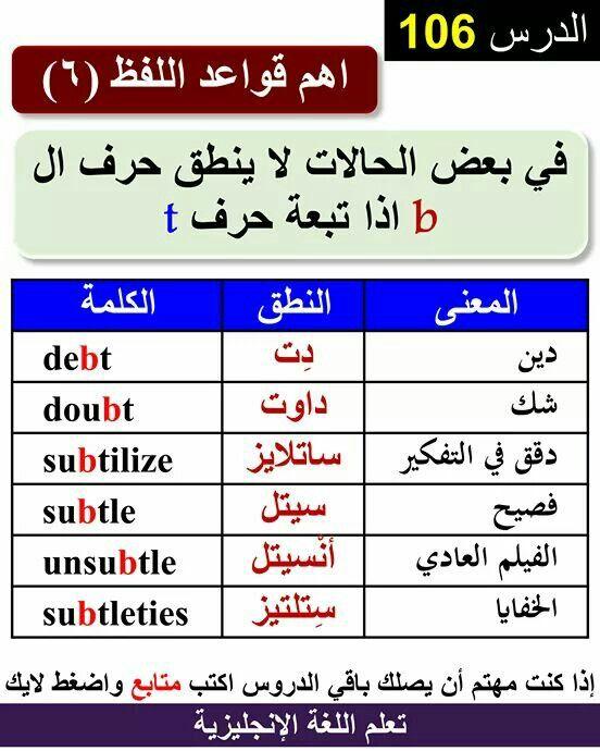 Pin By Madlin Nabil On English Language English Language Learning Grammar Learn English Vocabulary Learn English Words