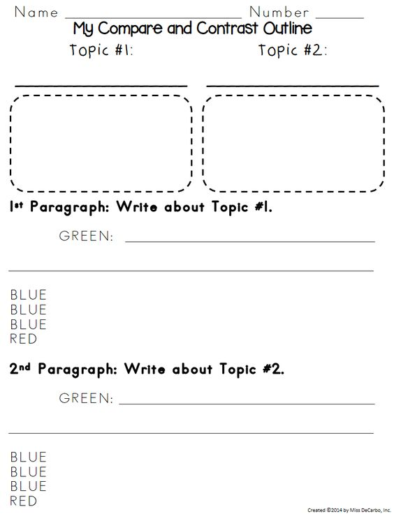 Can you write a compare and contrast essay in block style that is 5 paragraphs long?