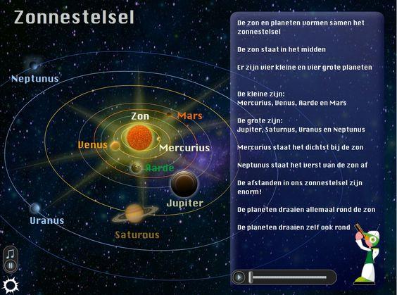 NOVA lanceert digibordles over sterrenkunde voor bovenbouw primair onderwijs    De Nederlandse Onderzoekschool voor Astronomie heeft voor de bovenbouw PO de digibordles Zon & Planeten ontwikkeld. De les is een introductie op ons zonnestelsel en wordt klassikaal gegeven. De les gaat over de zon, de maan, de aarde en de andere zeven planeten die rond de zon draaien.