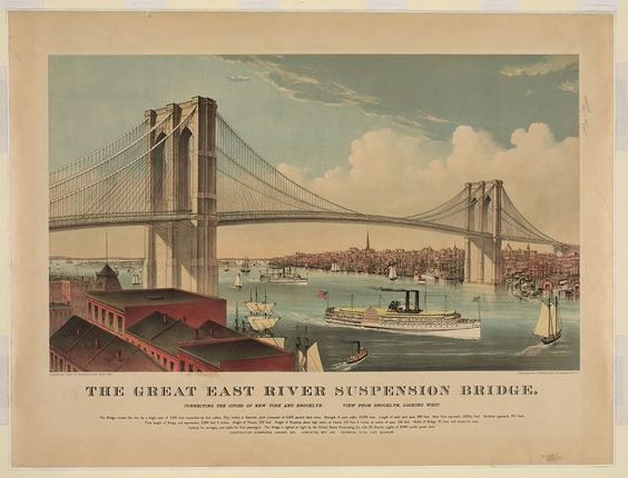 {caption: The great East River suspension bridge: connecting the cities of New York and Brooklyn, looking west, c1883.}