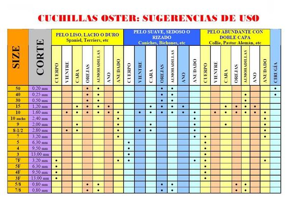 tabla_cuchillas