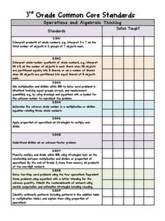 common core standards ohio writing assessments