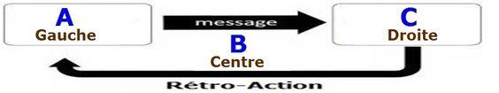 Les primaires à droite Ec8217e2bc396d932ec9923f01d4399c