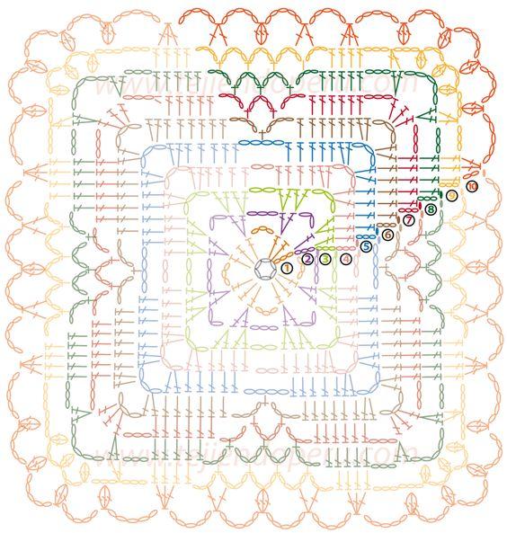 manta con pastillas cuadradas a crochet
