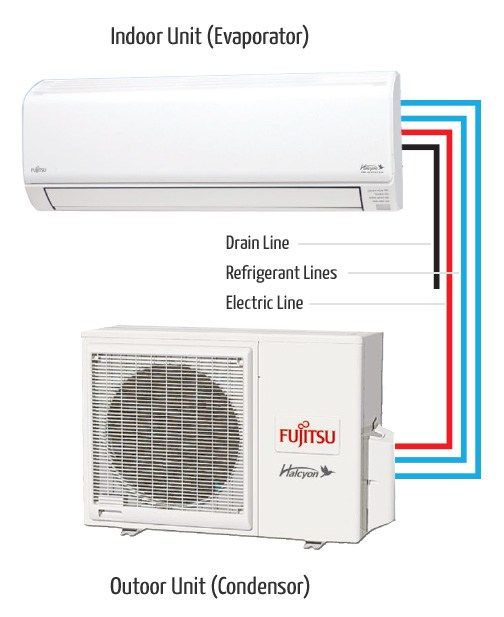 2018 Ductless Heating Cooling Cost Mini Split Prices Pros