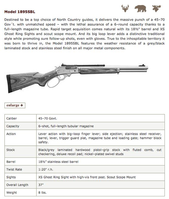 Marlin lever action hunting rifle Defense and hunting gear - firearm bill of sales