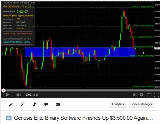 Mr binary options review vs cfd practice binary options  wwwmk2icom