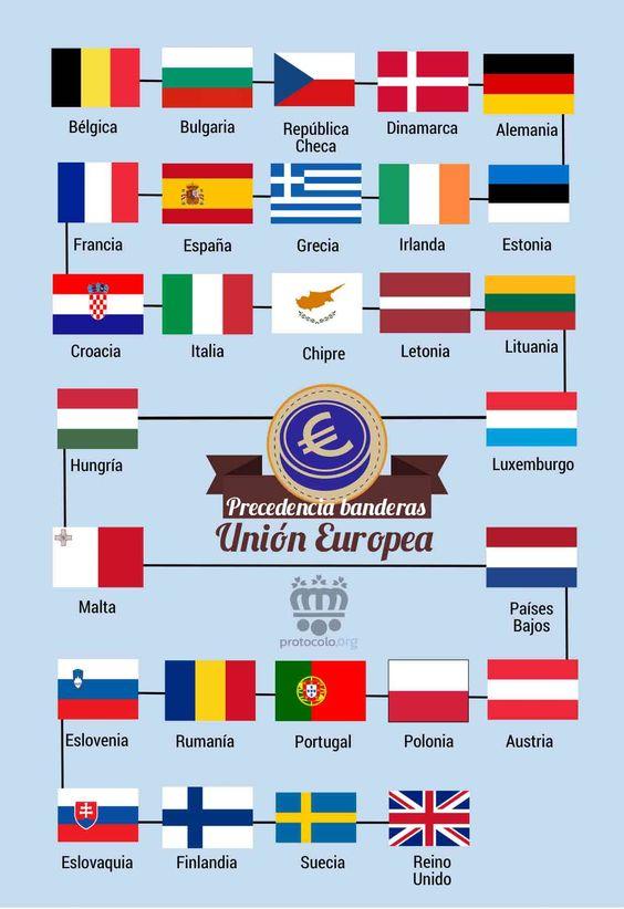 Precedencia banderas de los países miembros de la Unión Europea