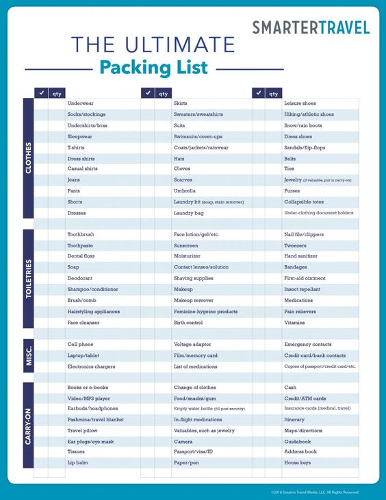 The Ultimate Packing List Ultimate packing list, Vacation and - packing lists