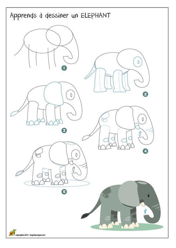 Méthode pour dessiner un éléphant d'Afrique, apprendre à dessiner une éléphant de profil