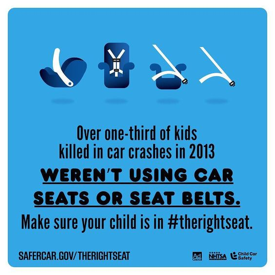 Over 1/3 of kids killed in car crashes in 2013 WEREN'T USING CAR SEATS OR SEAT BELTS  http://ift.tt/1h6EsOQ #therightseat #pin