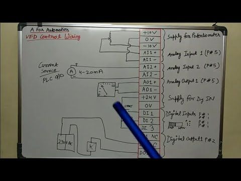 Ac Dc Drive Vfd Control Terminal Wiring Diagram And Concept ह द म Youtube Acdc Control Analog Signal