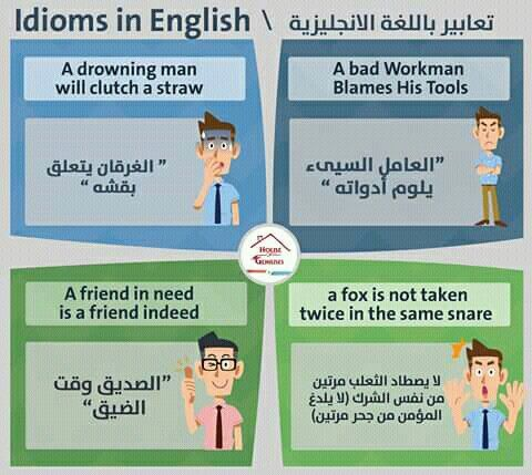 English English Language Learning Learning Learning Languages