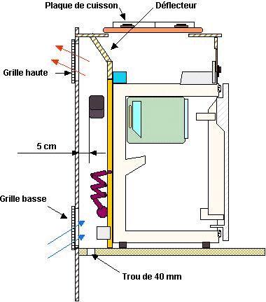 Le Trafic aménagé du0027Olivier Collonge - VehiPlan, logiciel de plans d - logiciel pour plan de maison