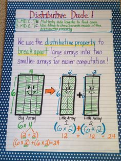 distributive property of multiplication 3rd grade - Google Search