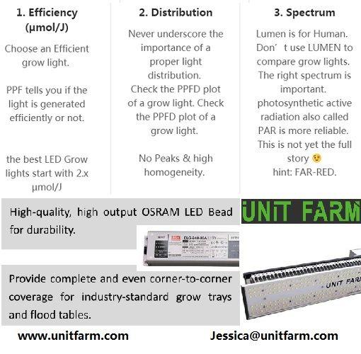 How To Find The Best Led Grow Lights Http Bestledgrowlight Info Wp Unitfarm Ledgrowlights Growlights G Led Grow Lights Best Led Grow Lights Grow Lights
