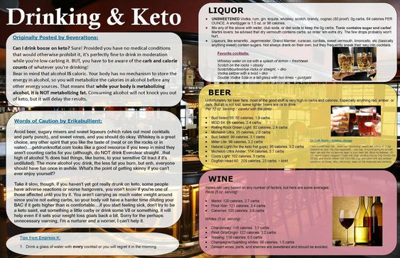 Keto alcohol cheat sheet! | Foodie + Drinky | Pinterest | Ketogenic diet plan, Diet meals and ...