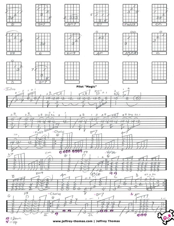 Track, I am and Guitar on Pinterest