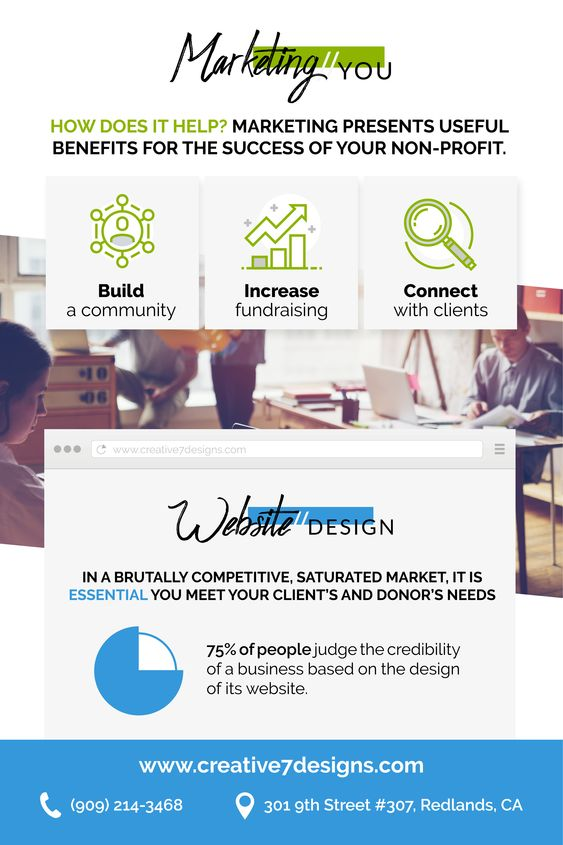 How Does It Help Marketing Presents Useful Benefits For The Success Of Your Non Profit Nonprofit Charity Fundraiser Marketing Fundraising Website Design