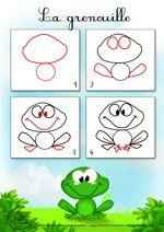Dessin2 comment dessiner une grenouille dessin pinterest dessiner comment et comment - Dessiner une vache facile ...