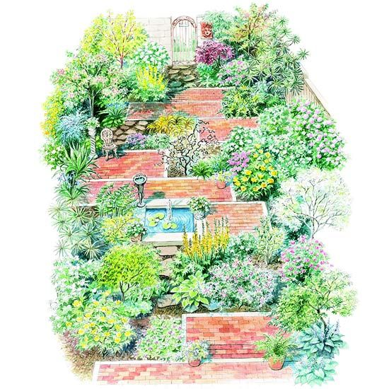 Garden plans for decks and patios gardens lush and side for Hard surface garden designs