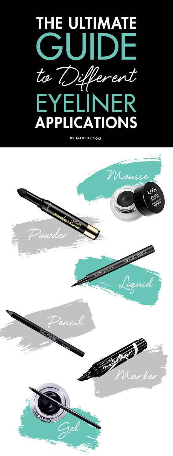 These days there seems to be an outpouring of eyeliner tips and tutorials, making the makeup selection and execution process a bit of a challenge. How's a girl to know what type of liner aligns with the eye look she's going for when there are so many options? So, we went ahead and compiled the ultimate guide to must-know eyeliner looks and the products that make the magic happen!