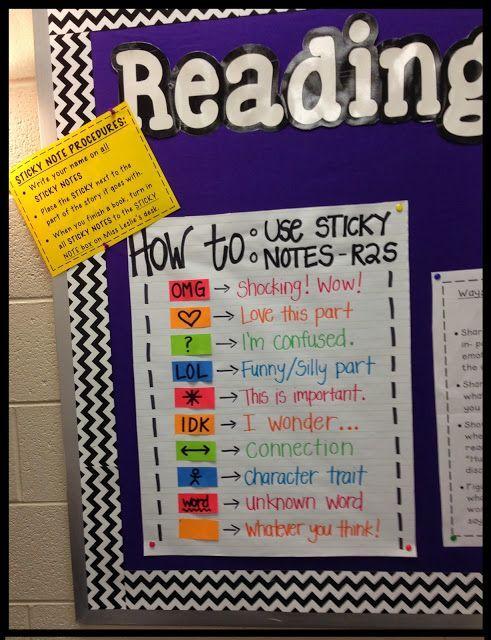 Innovative Classroom Teaching Strategies : Teaching close reading skills high school