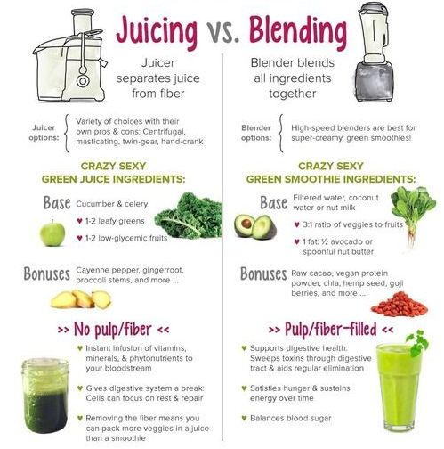 Juicing Vegetable Chart How Green Vegetable Juice Health