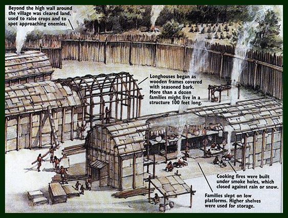 how to build a longhouse model