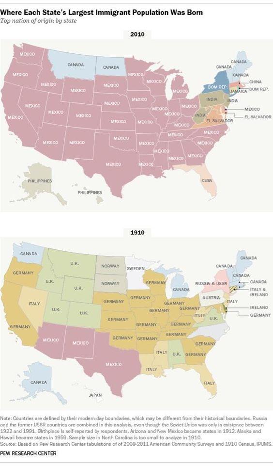 RT@ElOrdenMundial: #MAPA Procedencia dos inmigrante nos EEUU en 1910 y en 2010? Los resultados de épocas distintas pic.twitter.com/zhiXA0BC3I