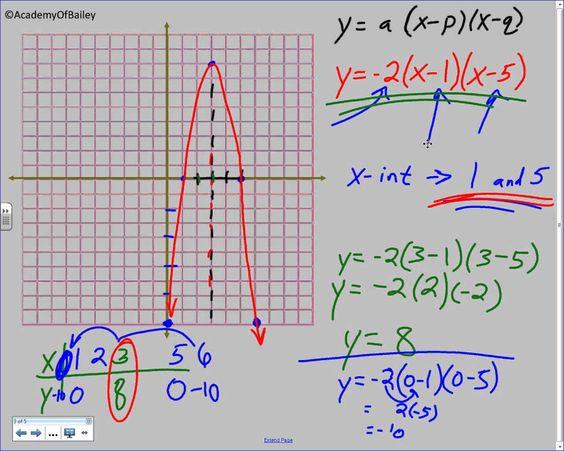 4 2b Graphing Quadratic Equations In Intercept Form Graphing Quadratics Quadratics Solving Quadratic Equations