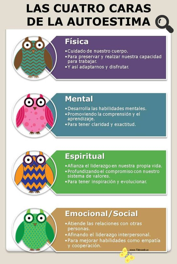 Los cuatro aspectos de la autoestima: espiritual, mental, física y social. ¿Sabes de qué se trata y cómo desarrollarlos?