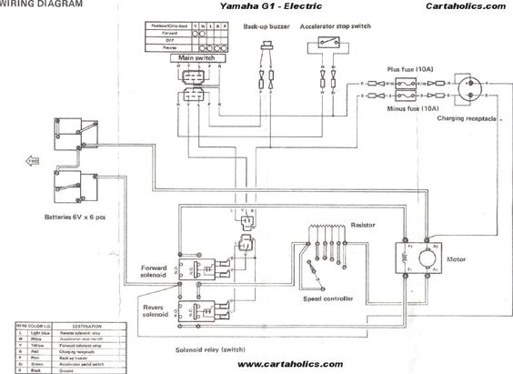 yamaha g16 engine wiring diagram yamaha cart engine wiring #1