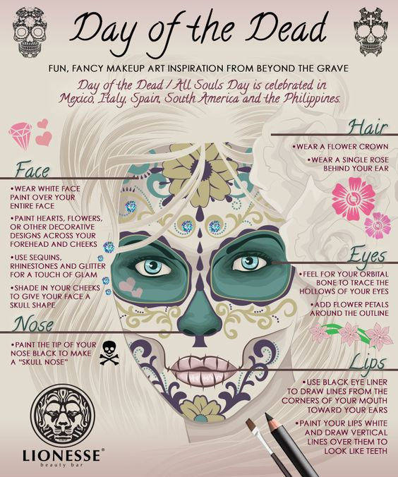 Lionesse Day of the Dead/ Sugar Skull Infographic
