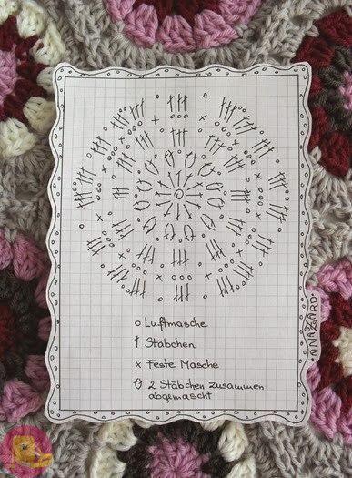 Пледы и подушки крючком: схемы 2