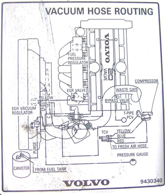 ed2708da106e1d968211145360a844ab volvo v vacuums 2000 v70 xc vaccum diagram re 850 turbo vacuum lines? volvo 1999 Volvo V70 XC Problems at bayanpartner.co