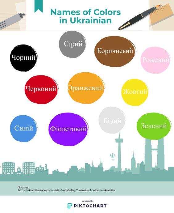 Names on colors in Urkainian.jpg (564×689)
