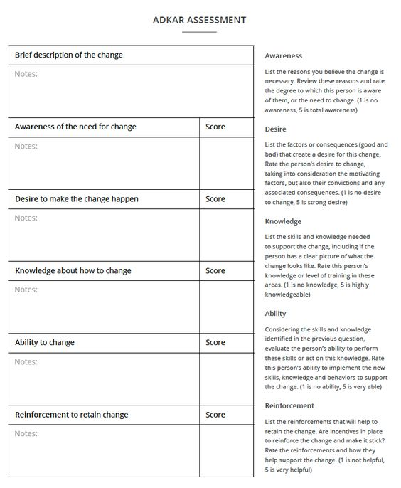 Change Management Model For Staff  Constituents AdkarMapMod