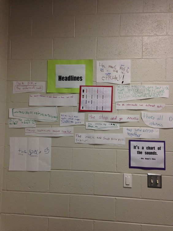 TOUCH this image: Headlines Visible Thinking Routine Thinglink in the Mr. M's Music Room by Michael Medvinsky