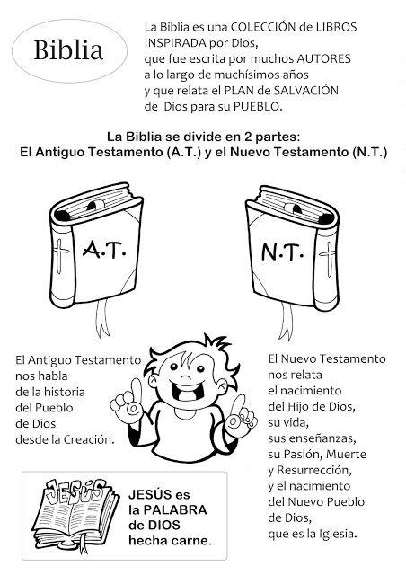 El Rincón De Las Melli Biblia Libros En 2020 Biblia Catolica Para Niños Biblia Para Niños Temas De Catequesis