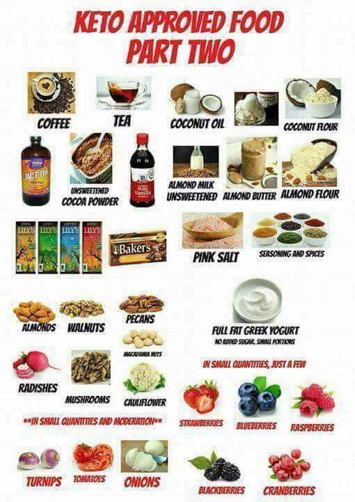 approved foods for keto diet