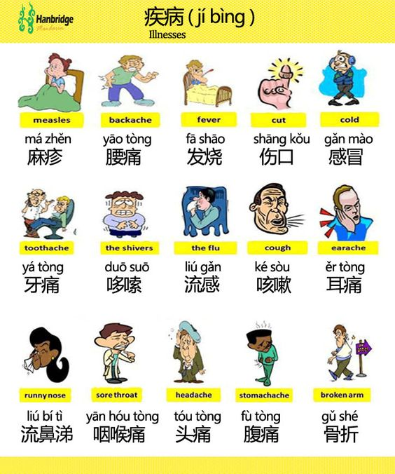 illnesses in chinese:
