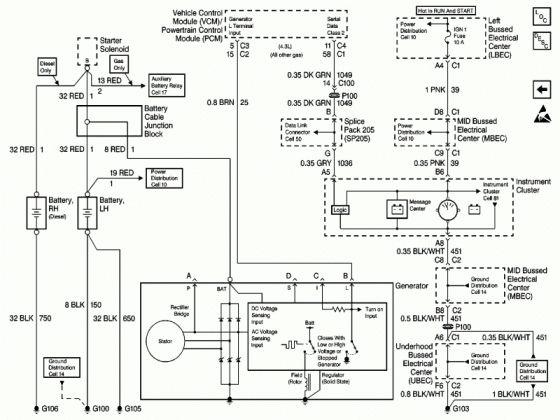 10 Chevy Truck Alernator Diagram Wiringde Net In 2021 Trailer Wiring Diagram Alternator Diagram