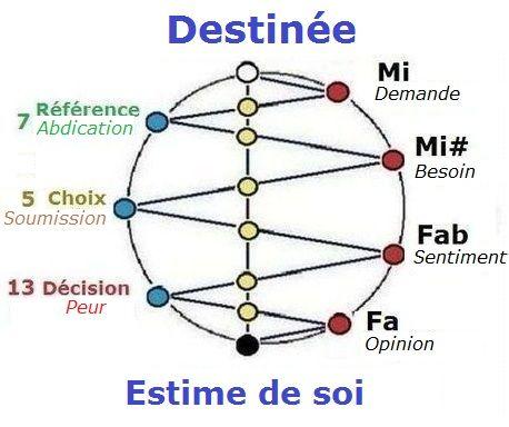 Métaphysique du chamanisme Ed5c5f924beda1da367497e5862fc870