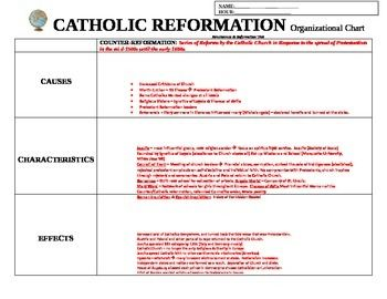 Reduced ebb associated with Catholic fortunes