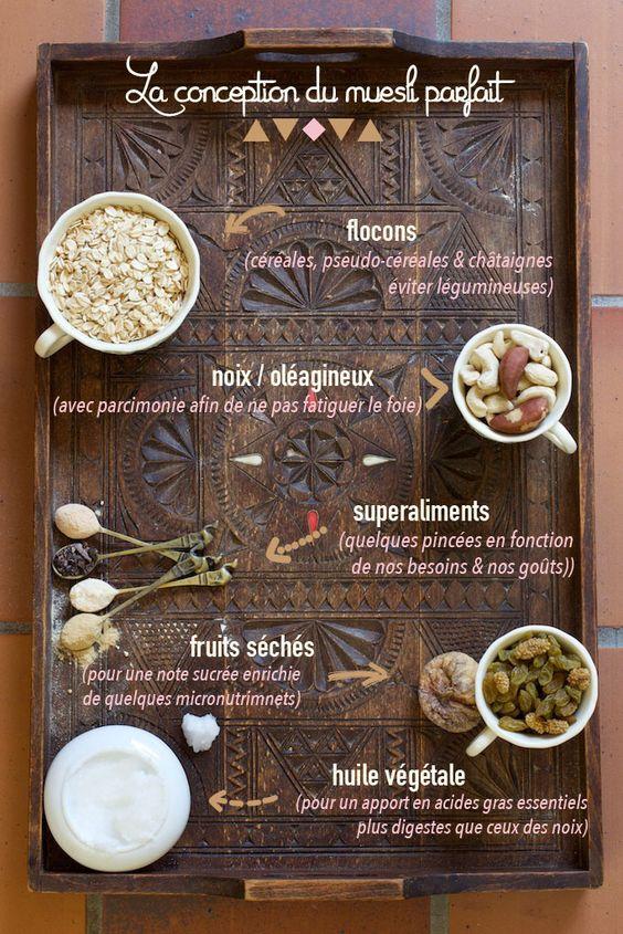 Apprendre à se réaliser son muesli maison sain, personnalisé & délicieux est facile ♡ Flocons, noix, superaliments, fruits séchés sont au rendez-vous.